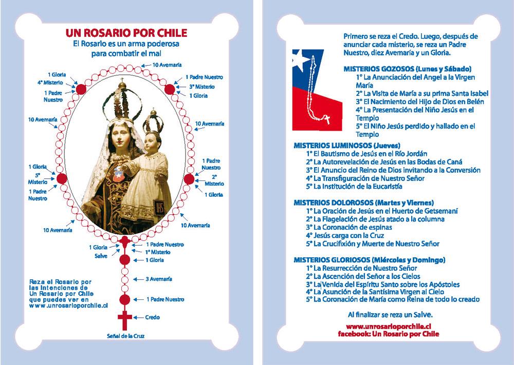 como se reza el rosario, rezar el rosario
